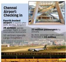 Chennai International Airport completes its first phase of flood-proofing after deluge last year. Is it enough?